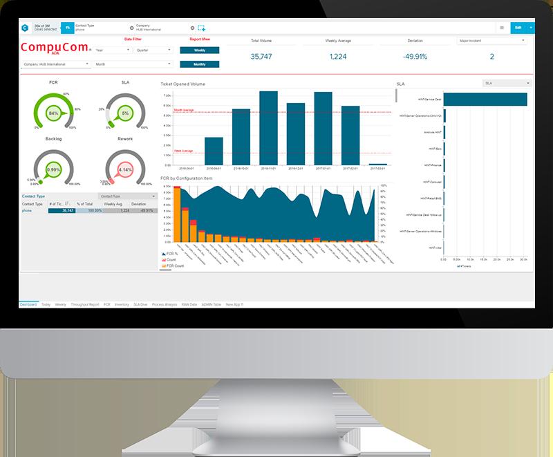 smartdesk-dashboard_v3.png